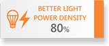 BETTER LIGHT POWER DENSITY 80%