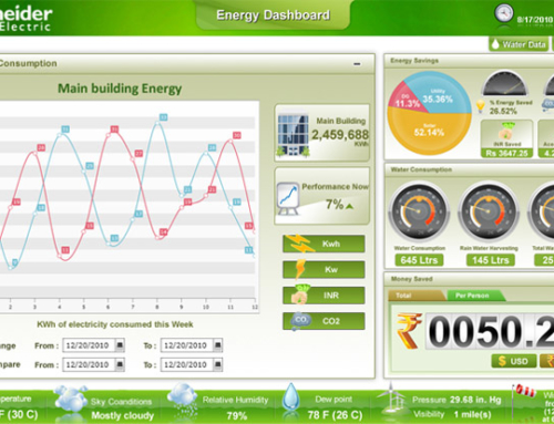 Energy Dashboards developed for Schneider Electric